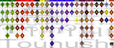 army branch colors m09 gropo branch insignia by tounushi on deviantart
