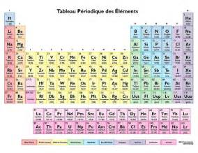 this color periodic table contains element names in
