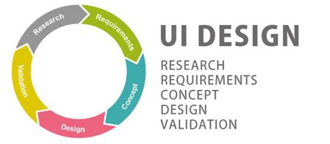 design career indonesia jr ui ux designer studentjob indonesia