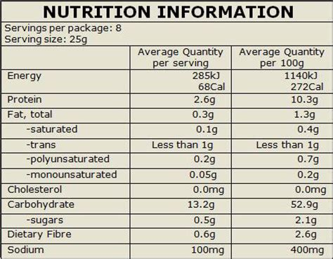 Mountain Bread Rice Lowest Calories Nz Gerry S Wraps Table Nutrition