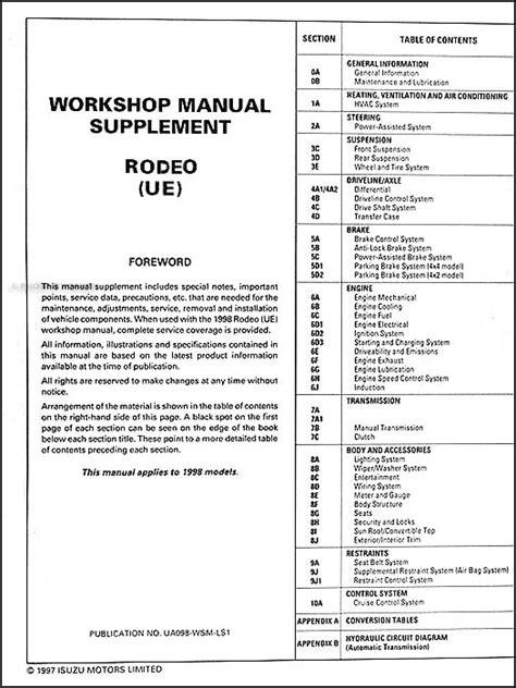 service manual 1998 isuzu rodeo how to disable security system service manual security 1998 isuzu rodeo honda passport repair shop manual set original