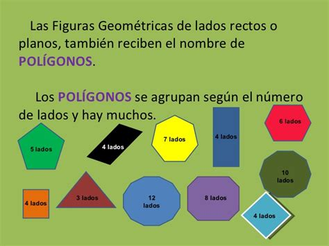 figuras geometricas con nombres y caracteristicas figuras geom 233 tricas y pol 237 gonos