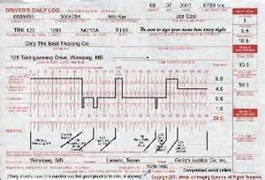 Truck driver electronic log books and fmcsa hours of service examples