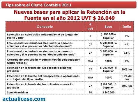 retencion en la fuente contrato de obra civil en colombia tips cierre contable 2011