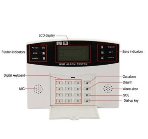 fdl 30a 17 voice wireless gsm alarm system home security