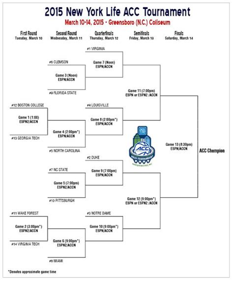 2014 acc basketball tournament bracket image gallery aac tournament 2015