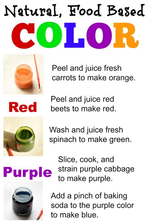edible paint for toddlers messes bad