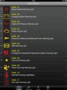 mazda warning light on the app store