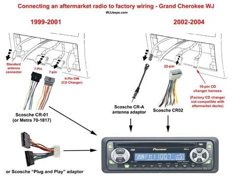 2001 chrysler radio wiring diagram wiring diagrams
