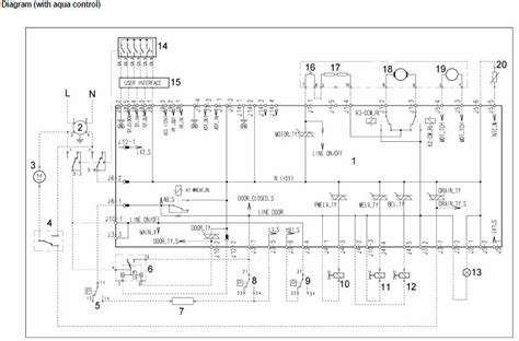 washing machine wiring diagram pdf washing machine scooter