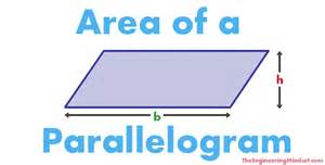 Area Of A Square Calculator Area Of A Parallelogram The Engineering Mindset