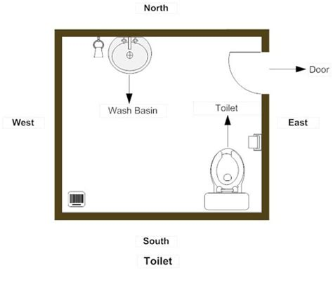 direction of bathroom according to vastu vastu for toilets vasthurengan com