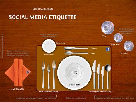 g etiquette isudio