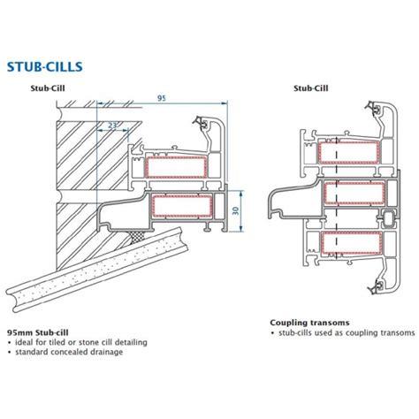 Parts Of A Window Sill Door Cill Sealing Door Threshold Best