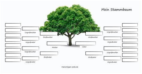 stammbaum hochzeit vorlage