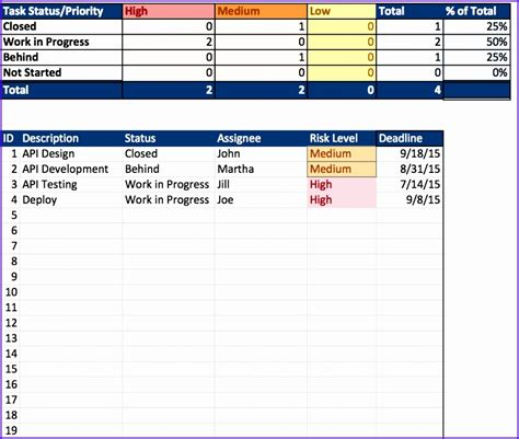 project resource planning template excel