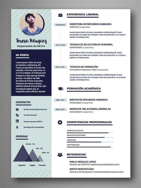 Modelo Curriculum Vitae Para Farmaceutico Empapelarte Mejora Y Redacci 243 N De Curriculum Vitae Y Linkedin