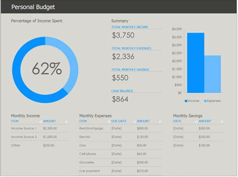 Most Useful Microsoft Excel Online Templates Microsoft Budget Template