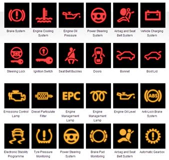 meaning of the warning lights on your dashboard car news