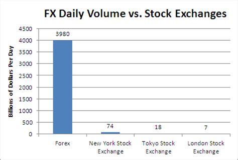 forex trading tutorial in bangladesh online earning from bangladesh start trading forex