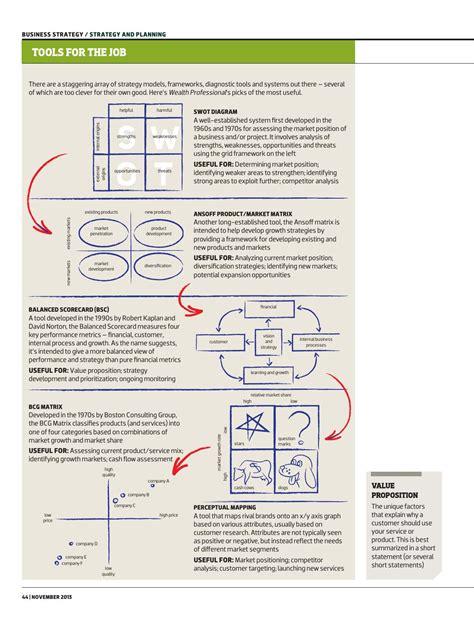 performance measurement process diagram wiring diagrams