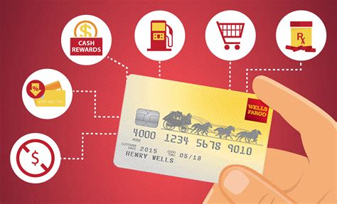 Visa Wells Fargo Gift Card - can i get cash back from my wells fargo credit card infocard co