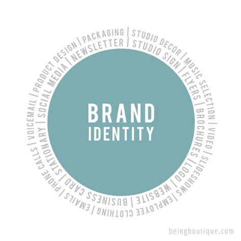 how to create brand personality for your website autos post