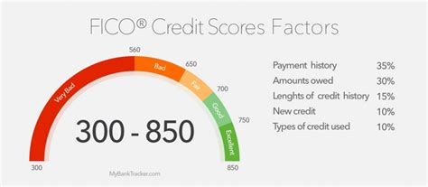 what a good credit score to buy a house is 650 a credit score to buy a house 28 images 6