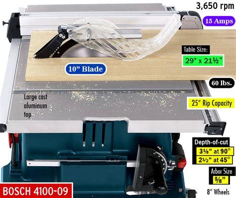 dewalt worksite table saw dewalt dw745 review best portable table saw for the money