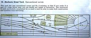 1000 images about trackplans on track ho