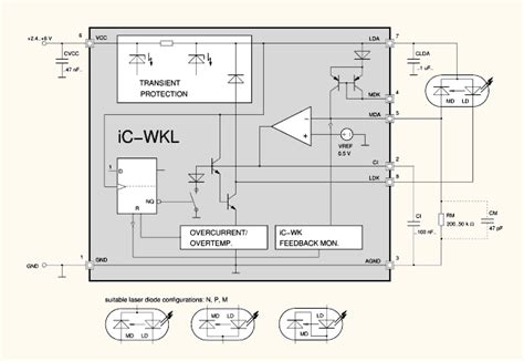 laser diode driver ic ixld02si pinout pinouts images frompo