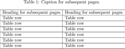 Table Caption by Table Tips Peteryu Ca