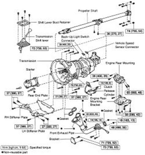 car engine manuals 1997 toyota land cruiser transmission control repair guides manual transmission identification autozone com