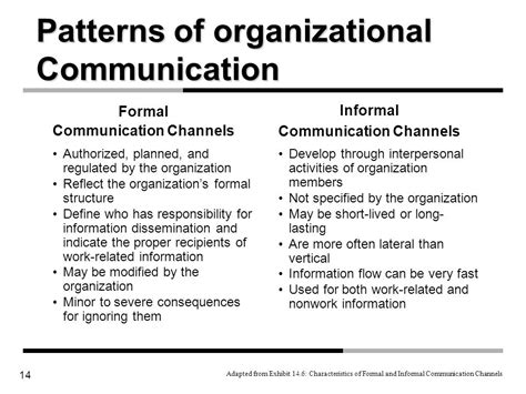 patterns of business communication in an organization communication and negotiation ppt video online download