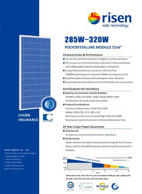 live solar panel data solar panels from risen energy 300w solar panels solar