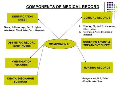 Referral Order Criminal Record Organization Of Record