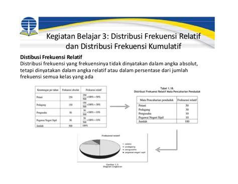cara membuat grafik dari tabel distribusi frekuensi cara membuat tabel distribusi frekuensi relatif dan