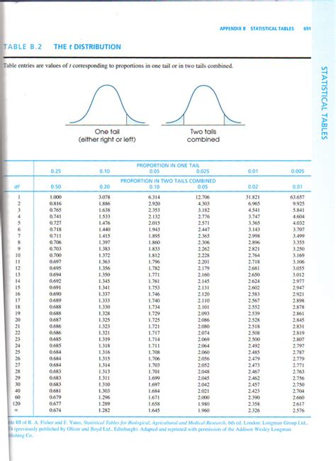 cross sectional t test t test the null hypothesis quants made easy