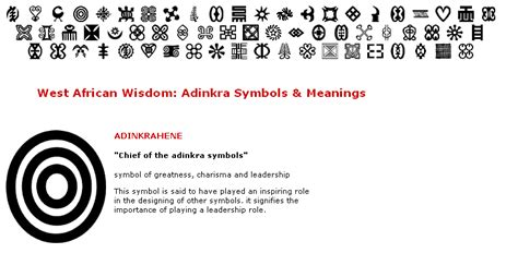 ownership pattern meaning pattern makers the meaning of adinkra symbols