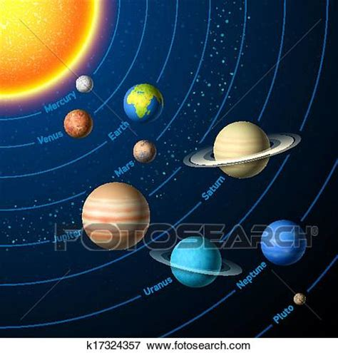clip art of solar system k17324357 search clipart
