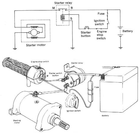 atv starter solenoid wiring diagram 35 wiring diagram