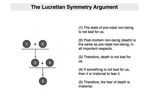 how to handle irrational arguments with a bp borderline philosophical disquisitions the lucretian symmetry