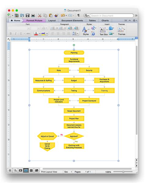 how to create a flowchart in word add a flowchart to a ms word document conceptdraw helpdesk
