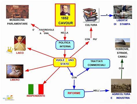 politica interna di cavour mappa concettuale cavour politica interna
