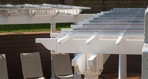 Fixed Awnings Shaderight Fixed Pergola Canopy Structureworks
