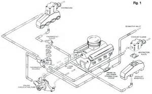 inboard engine cooling system diagrams inboard free engine image for user manual