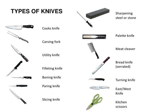 Serrated Kitchen Knives knife skills cuts