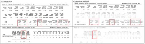 cfm calculator bathroom bath exhaust fan cfm calculator calculate and visualize