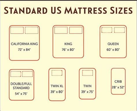 what size is a standard futon mattress standard us mattress sizes around the house pinterest
