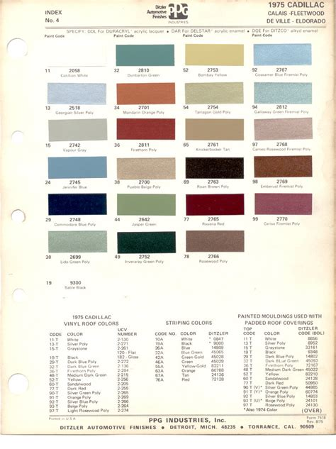 gm paint codes by model images